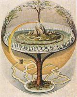 Ordre Martiniste Intérieur Arbre tradition universelle